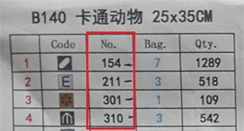 färgnummer